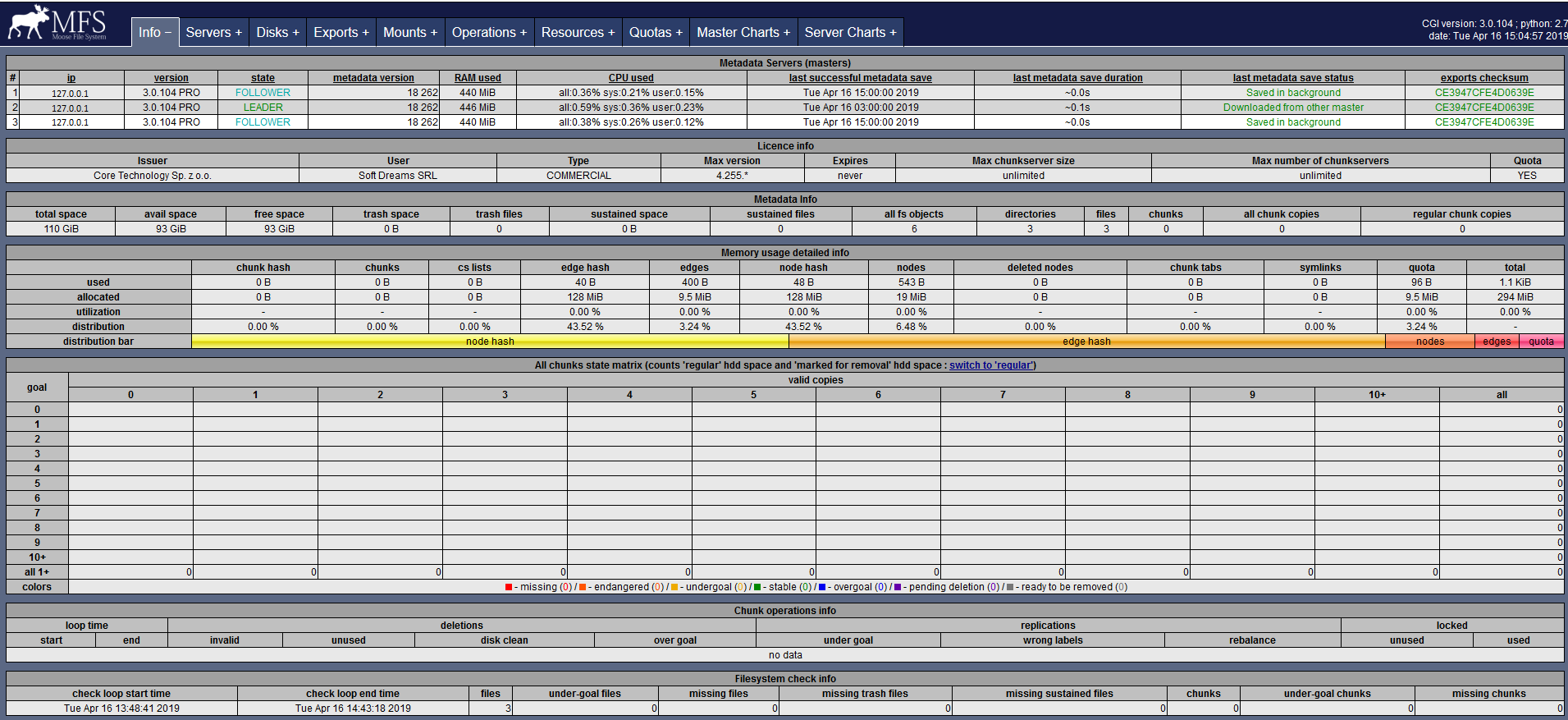 MooseFS Management Interface